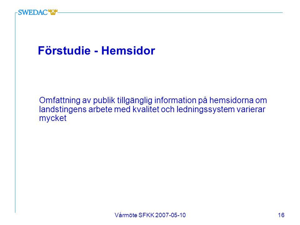 Förstudie - Hemsidor