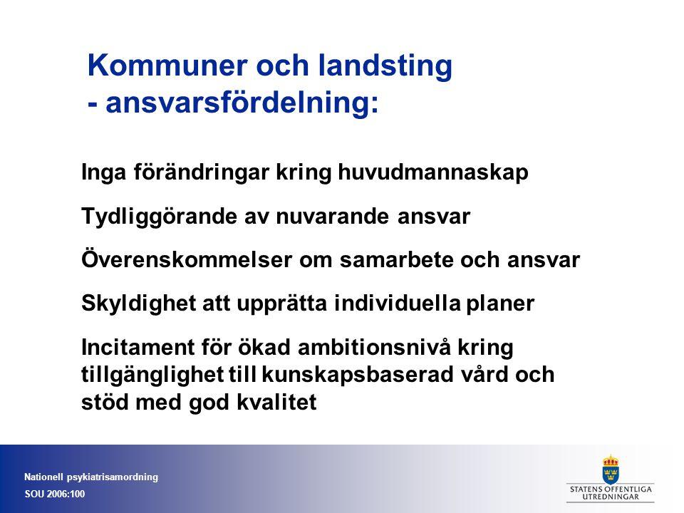 Kommuner och landsting - ansvarsfördelning: