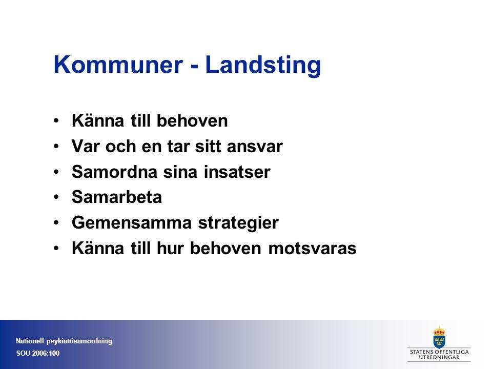 Kommuner - Landsting Känna till behoven Var och en tar sitt ansvar