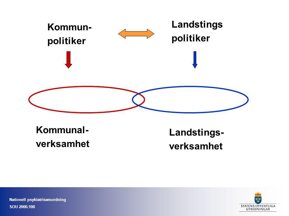 Landstings Kommun- politiker politiker Kommunal- Landstings-