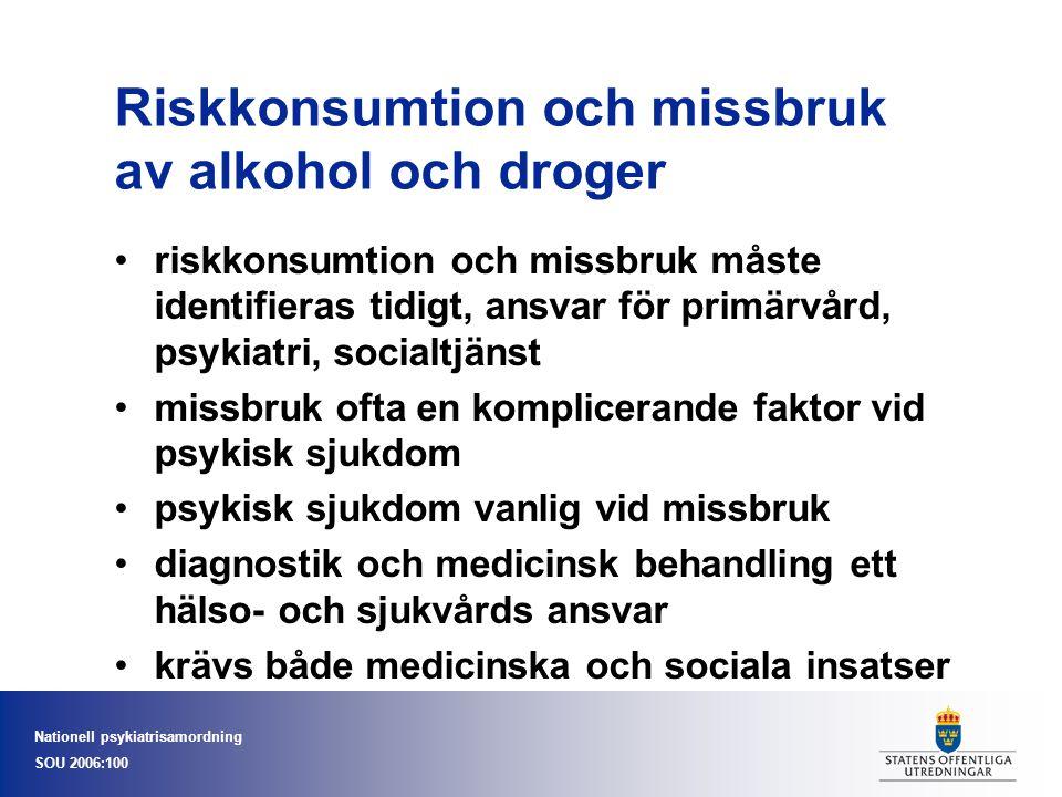 Riskkonsumtion och missbruk av alkohol och droger