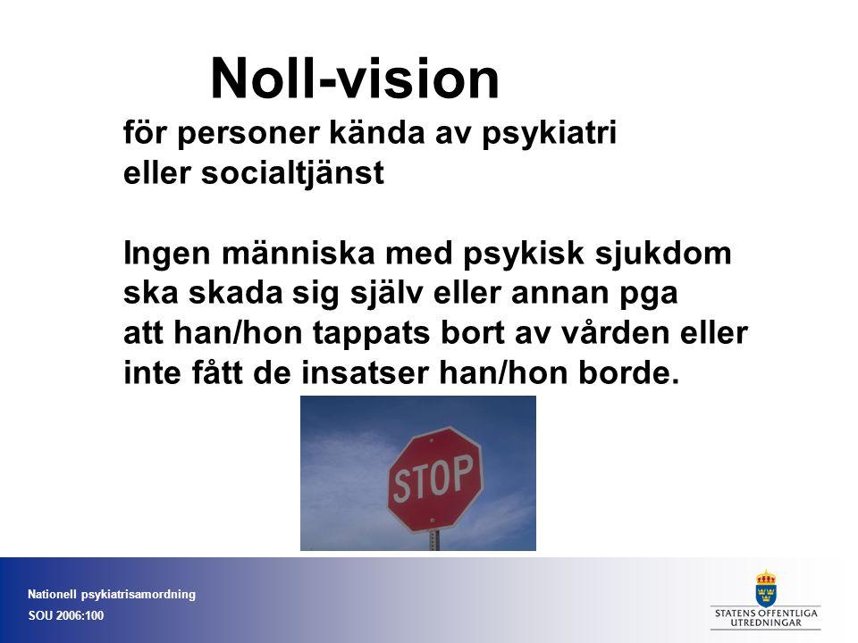 Noll-vision för personer kända av psykiatri
