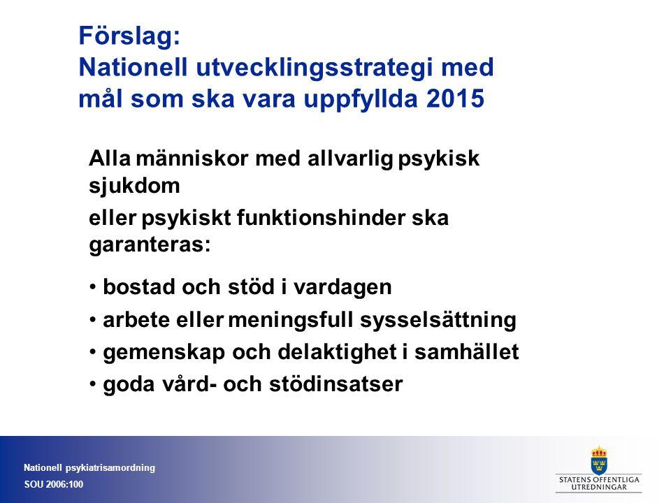 Förslag: Nationell utvecklingsstrategi med mål som ska vara uppfyllda 2015