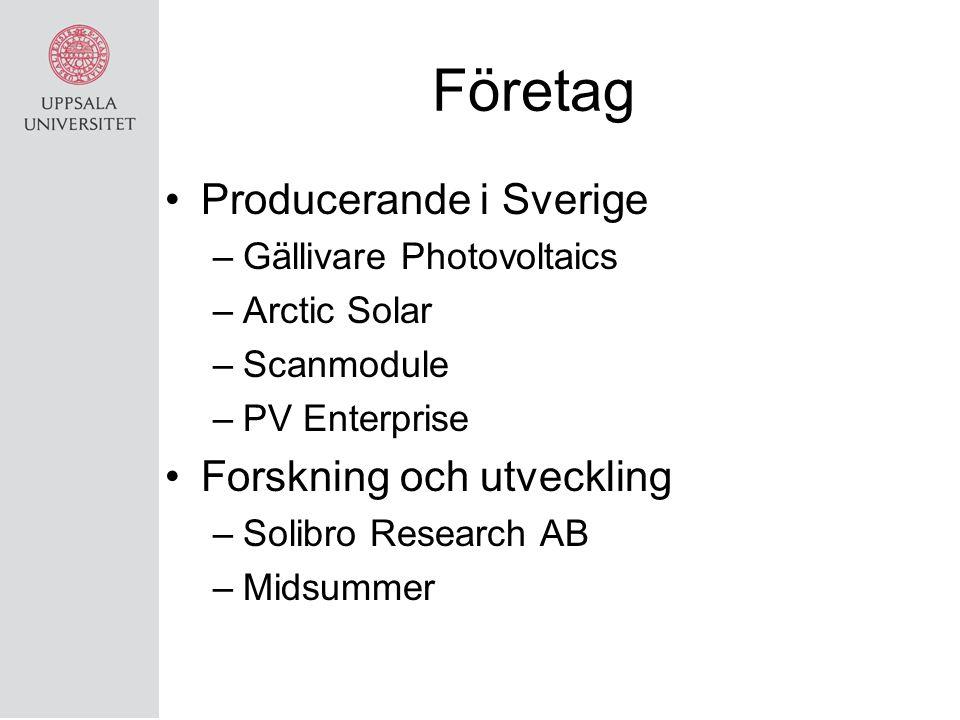 Företag Producerande i Sverige Forskning och utveckling
