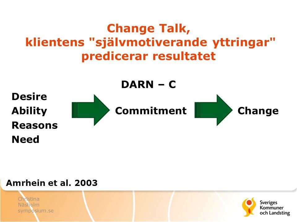 Change Talk, klientens självmotiverande yttringar predicerar resultatet