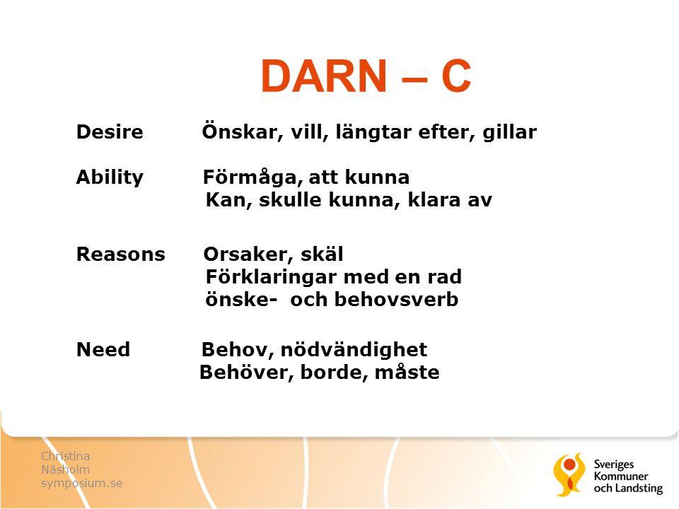 DARN – C Desire Önskar, vill, längtar efter, gillar Ability Förmåga, att kunna Kan, skulle kunna, klara av.