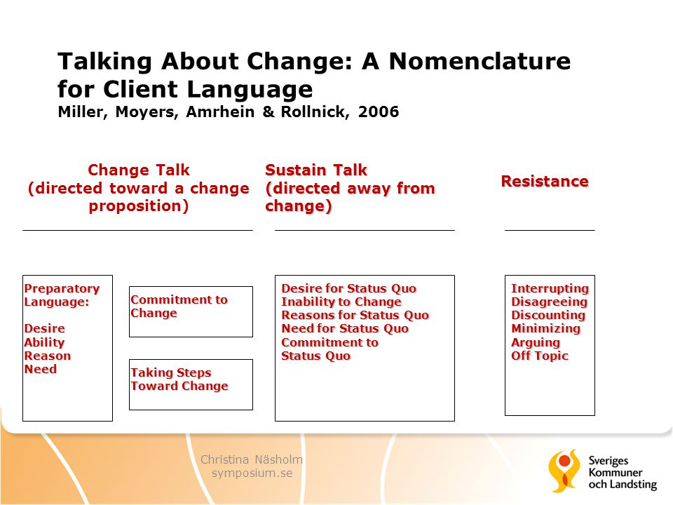 Change Talk (directed toward a change proposition)