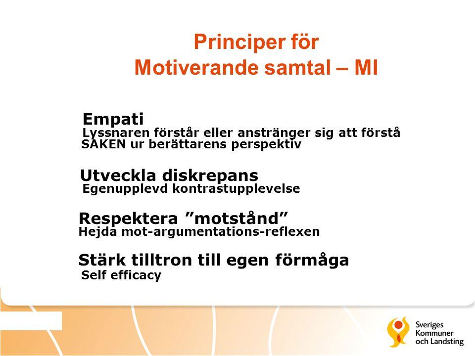 Principer för Motiverande samtal – MI