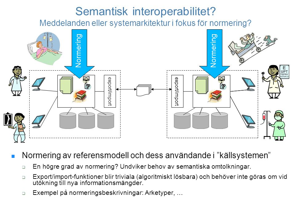 Semantisk interoperabilitet