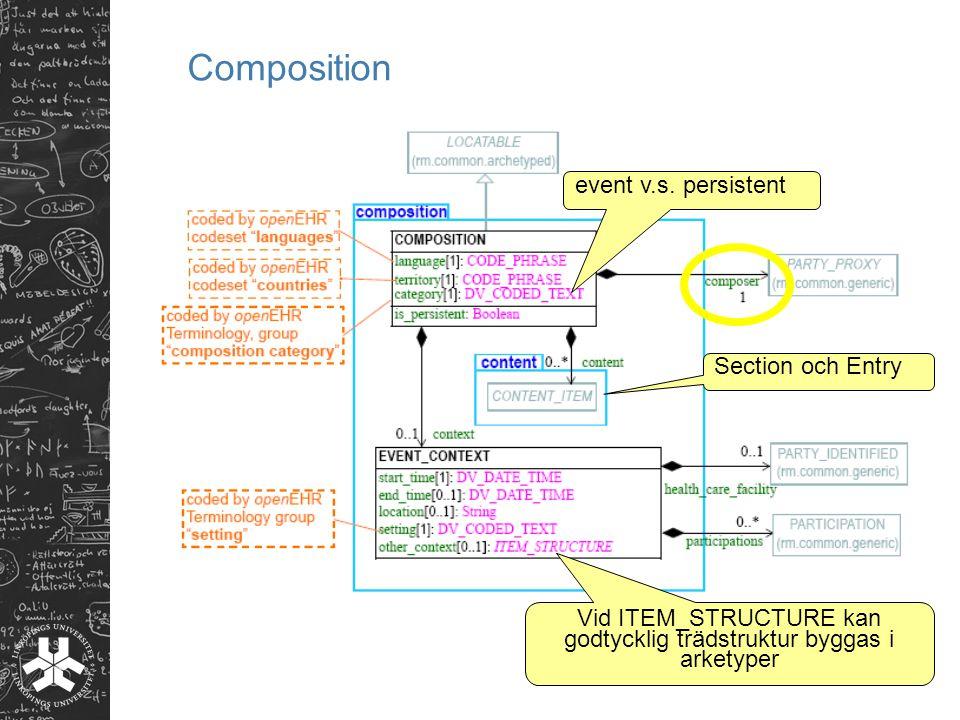 Vid ITEM_STRUCTURE kan godtycklig trädstruktur byggas i arketyper