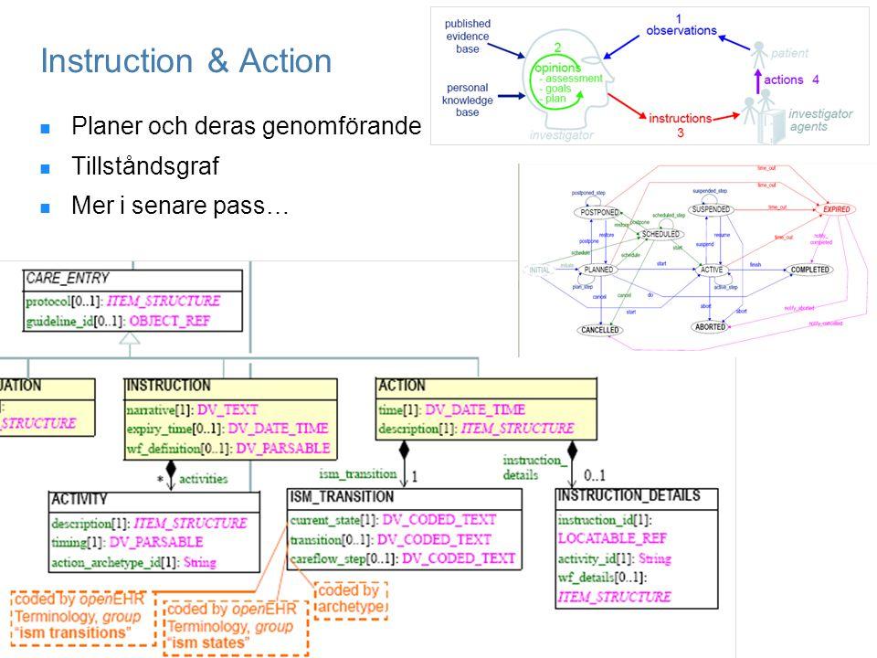 Instruction & Action Planer och deras genomförande Tillståndsgraf