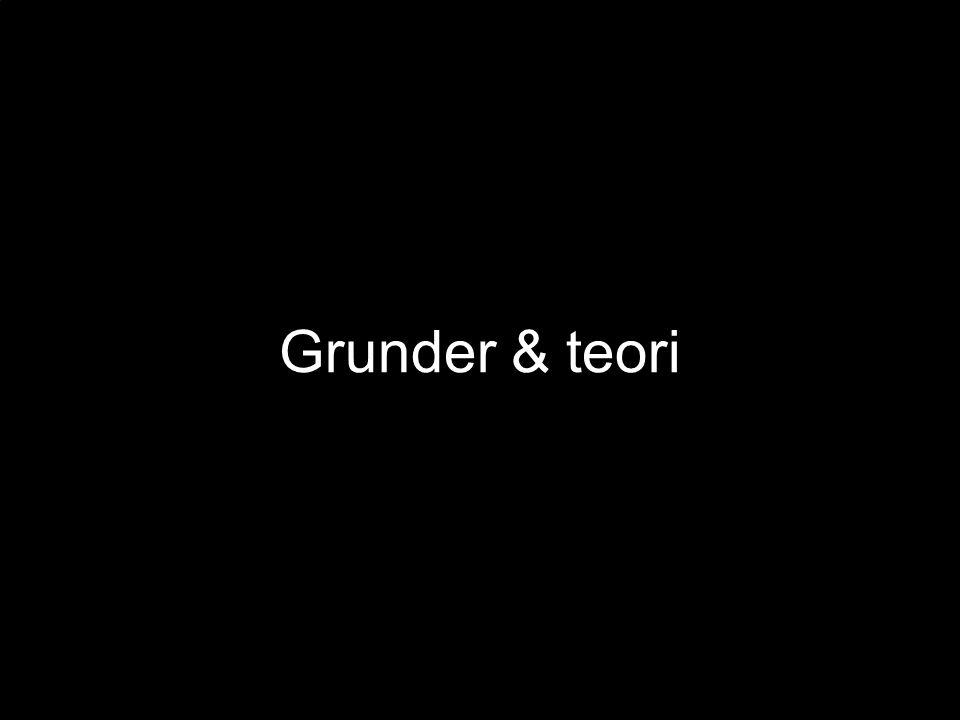Grunder & teori