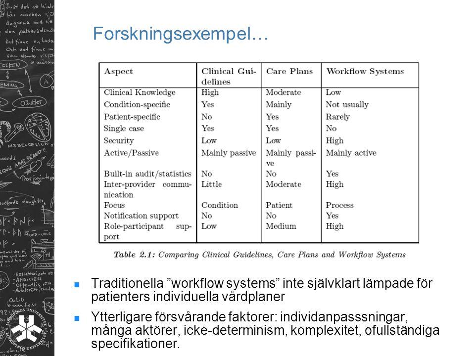 Forskningsexempel… Traditionella workflow systems inte självklart lämpade för patienters individuella vårdplaner.