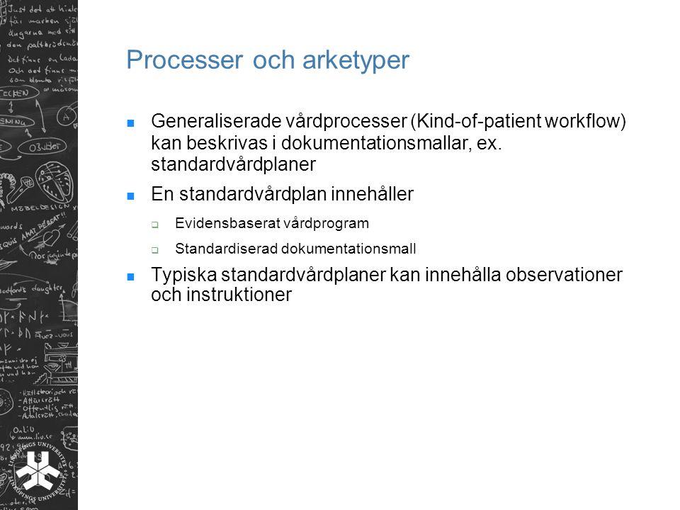 Processer och arketyper