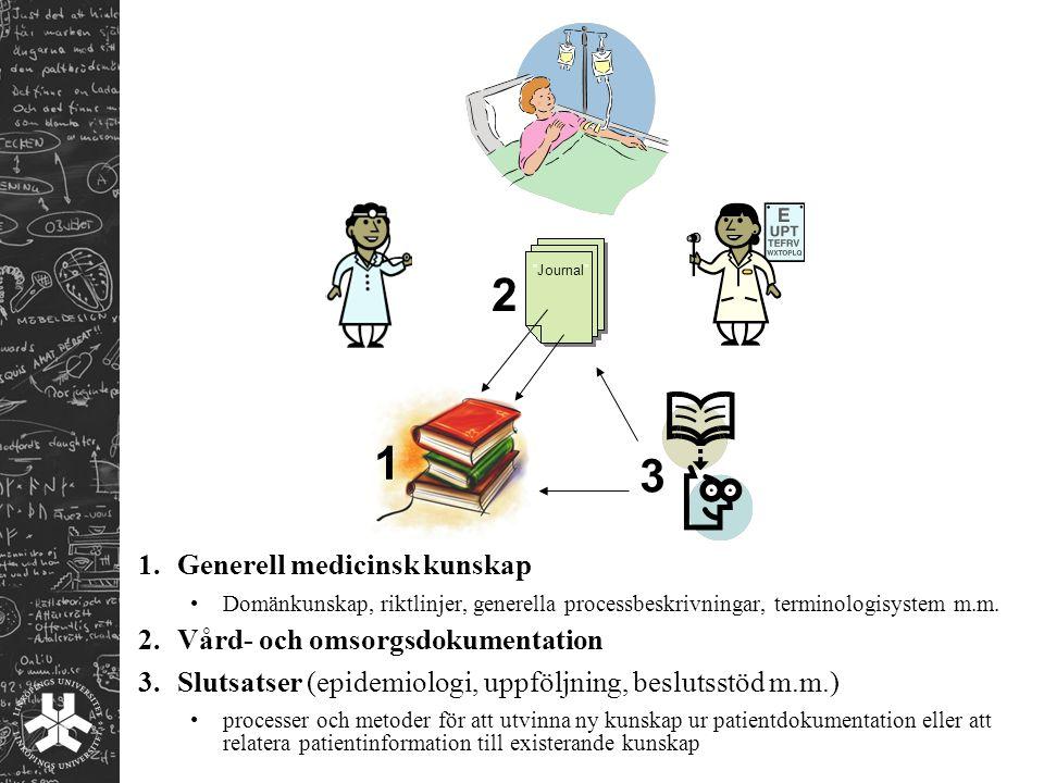2 1 3 Generell medicinsk kunskap Vård- och omsorgsdokumentation