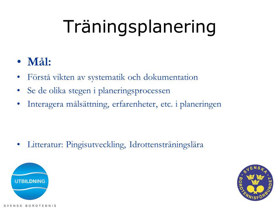 Träningsplanering Mål: Förstå vikten av systematik och dokumentation
