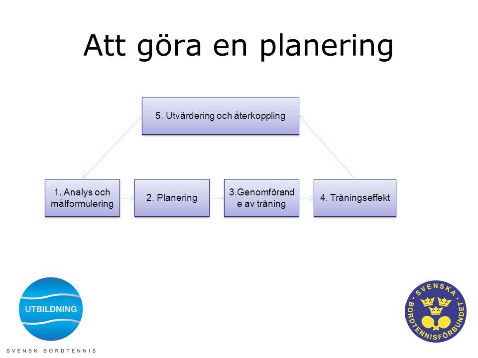 Att göra en planering 5. Utvärdering och återkoppling