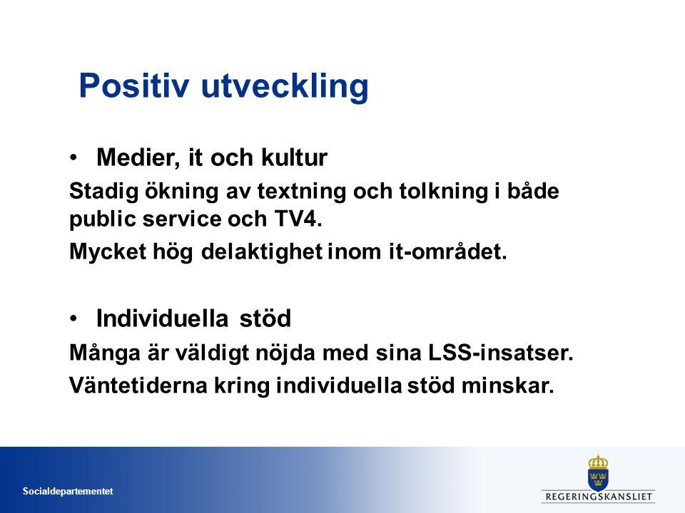 Positiv utveckling Medier, it och kultur Individuella stöd