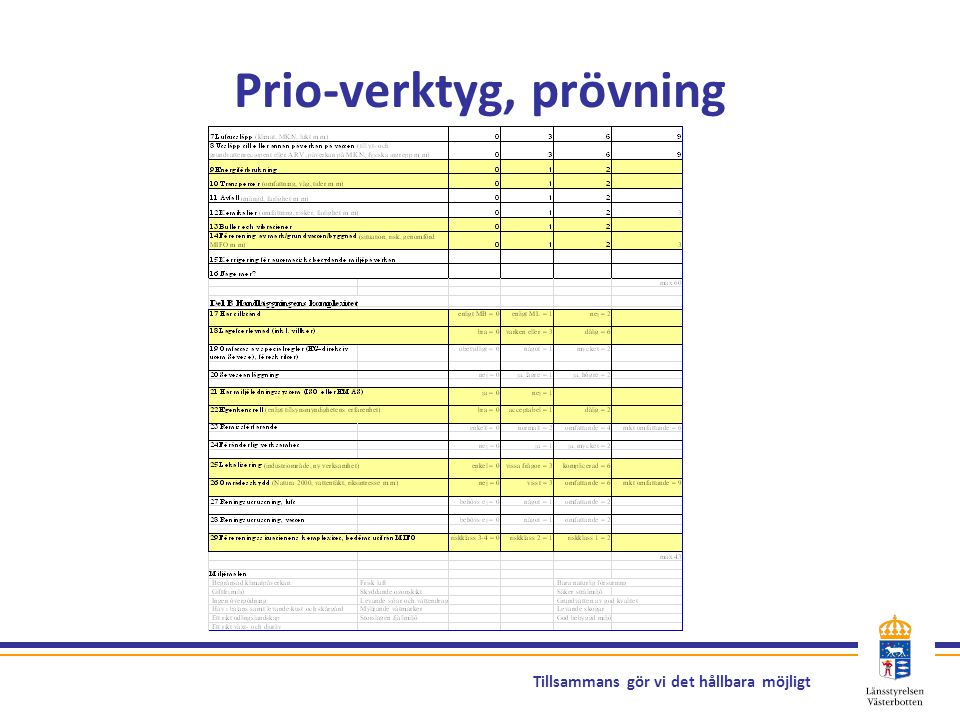 Prio-verktyg, prövning