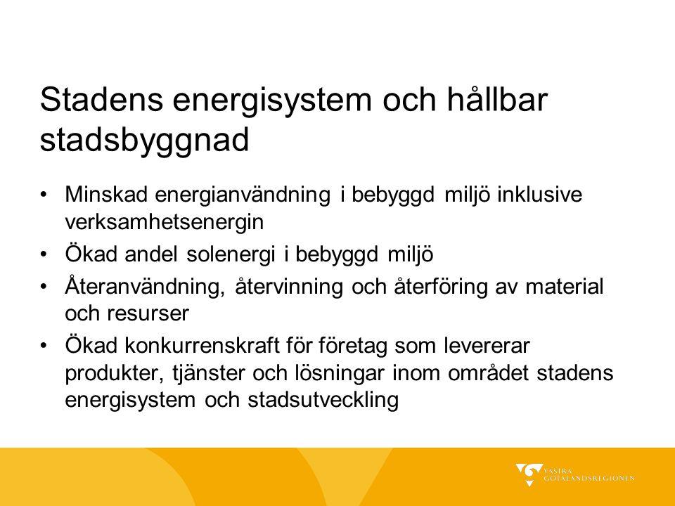 Stadens energisystem och hållbar stadsbyggnad