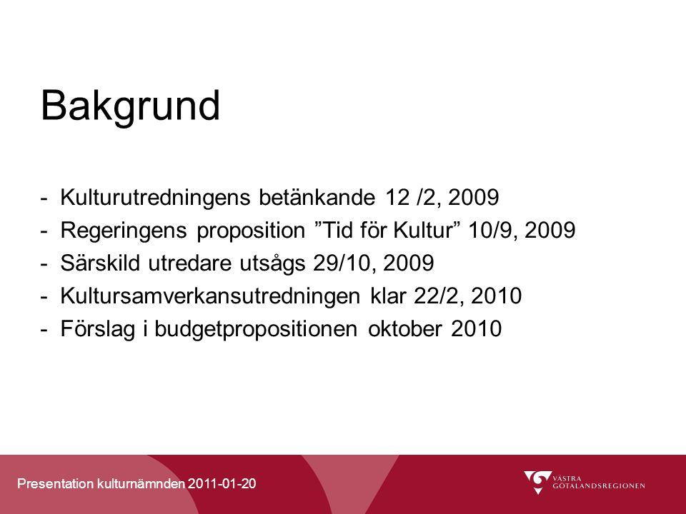 Bakgrund Kulturutredningens betänkande 12 /2, 2009
