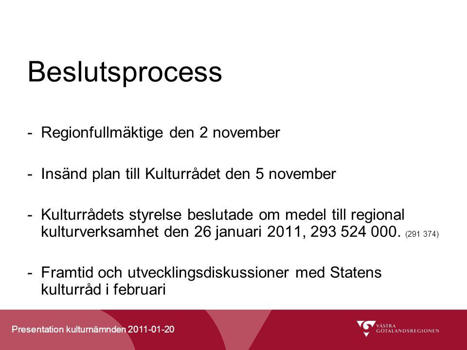 Beslutsprocess Regionfullmäktige den 2 november