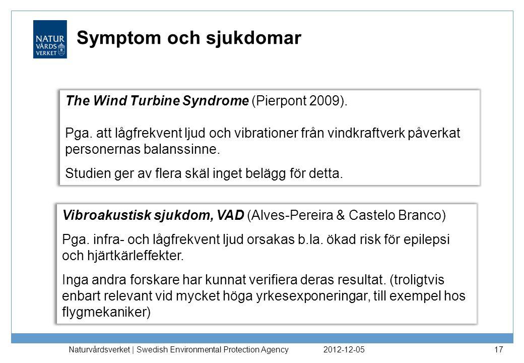 Symptom och sjukdomar