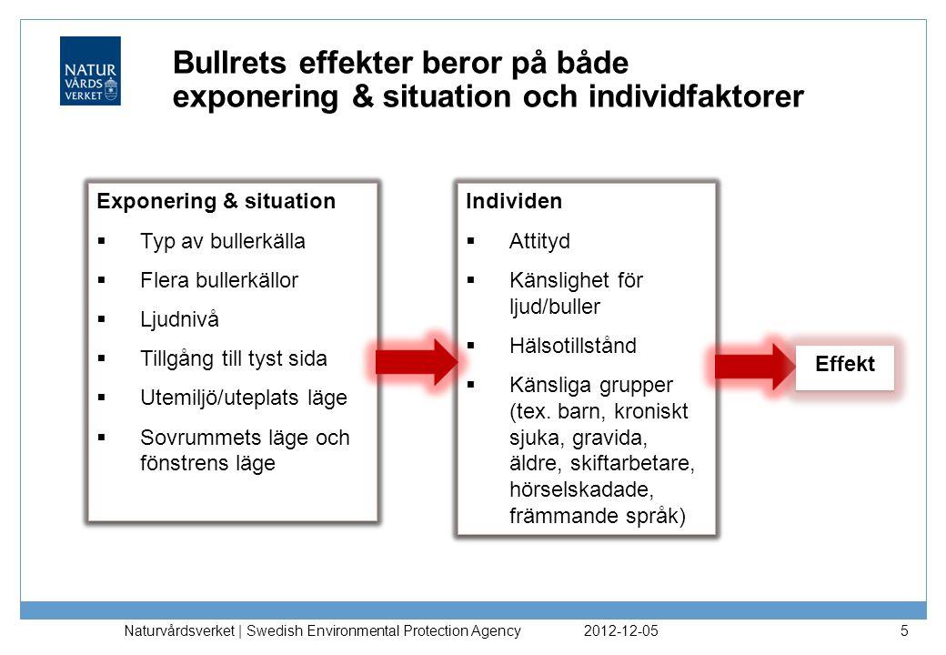 Bullrets effekter beror på både exponering & situation och individfaktorer