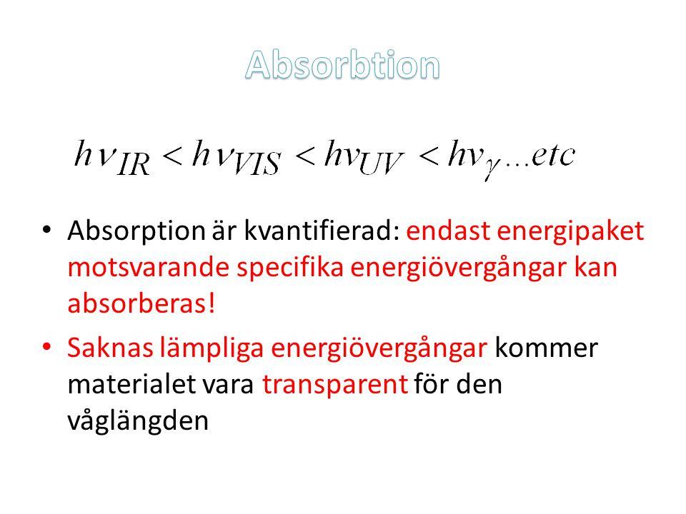 Absorbtion Absorption är kvantifierad: endast energipaket motsvarande specifika energiövergångar kan absorberas!