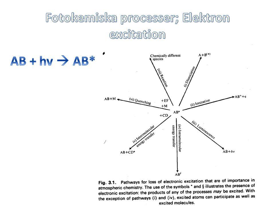 Fotokemiska processer; Elektron excitation