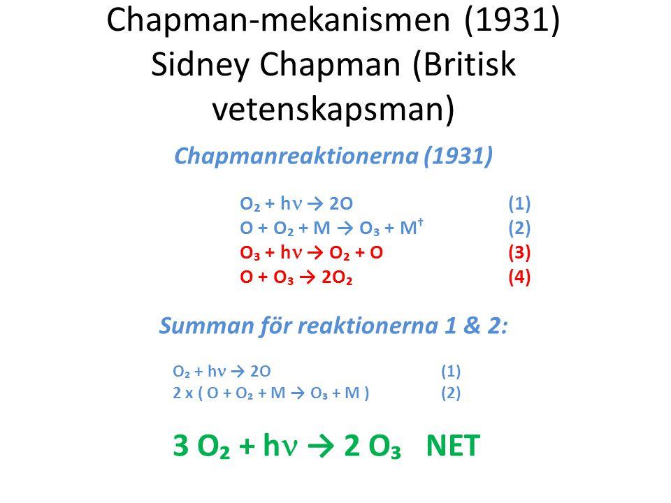 Chapman-mekanismen (1931) Sidney Chapman (Britisk vetenskapsman)