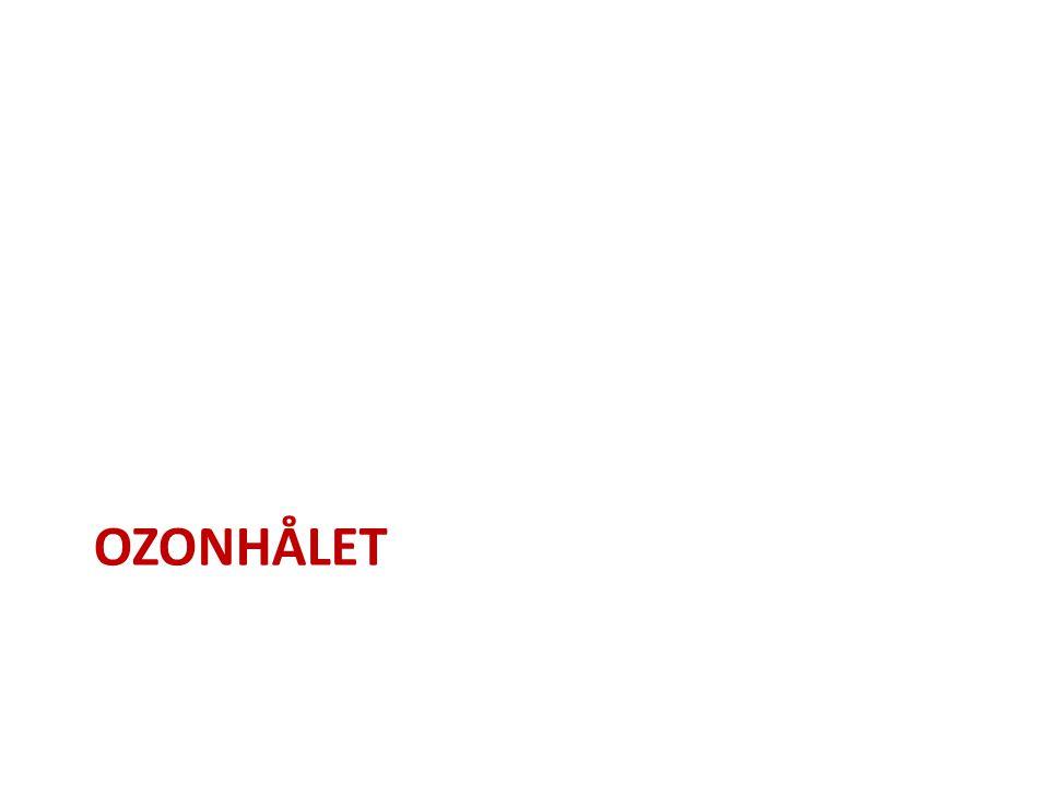ozonhålet