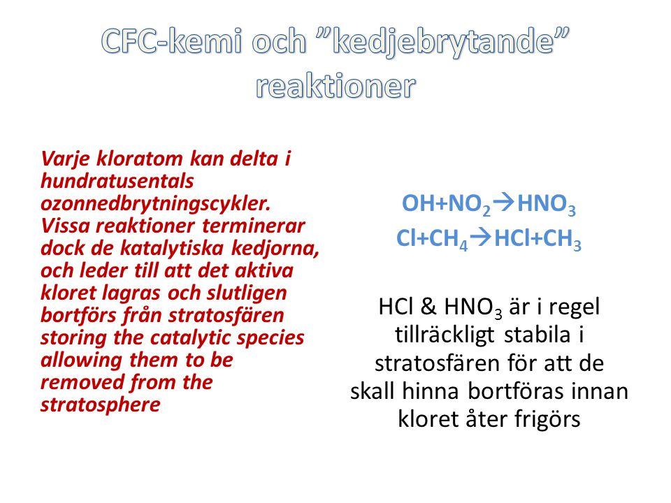 CFC-kemi och kedjebrytande reaktioner