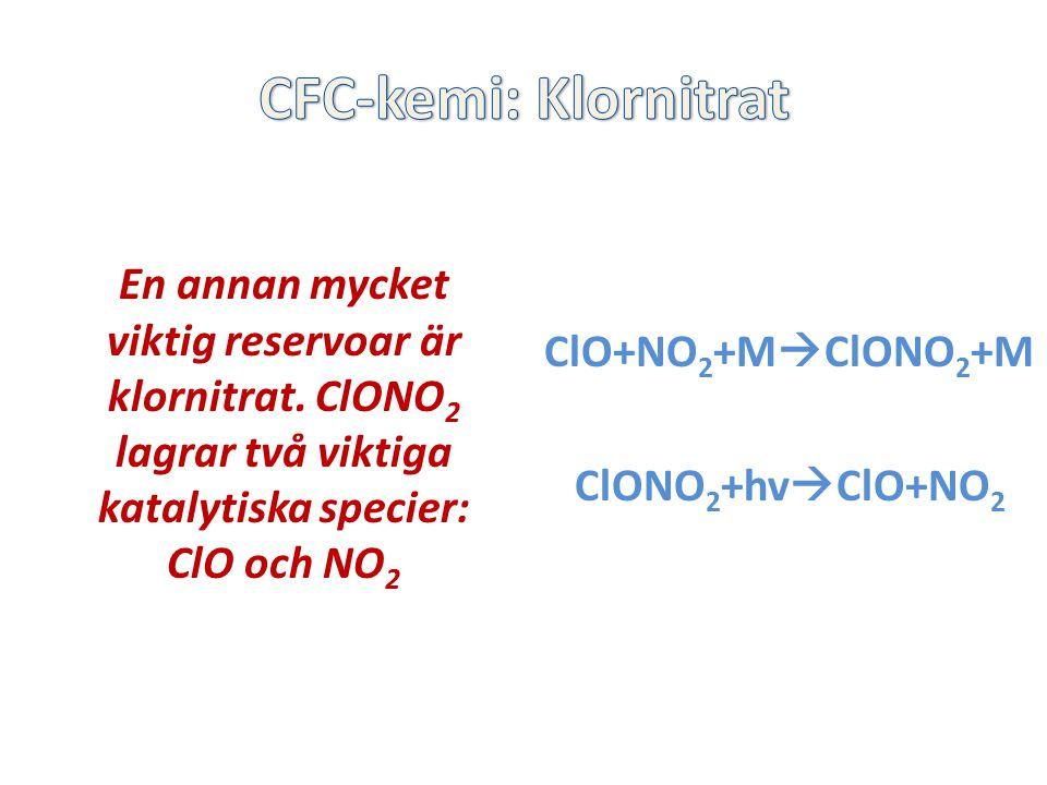 ClO+NO2+MClONO2+M ClONO2+hvClO+NO2