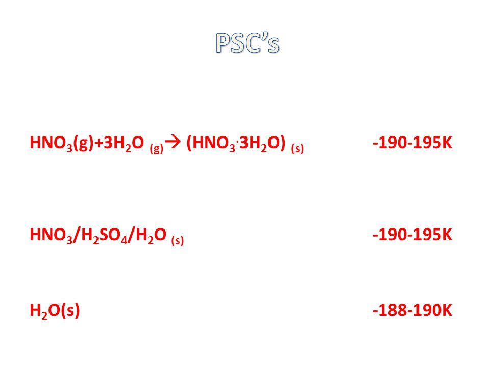 PSC's HNO3(g)+3H2O (g) (HNO3.3H2O) (s) -190-195K