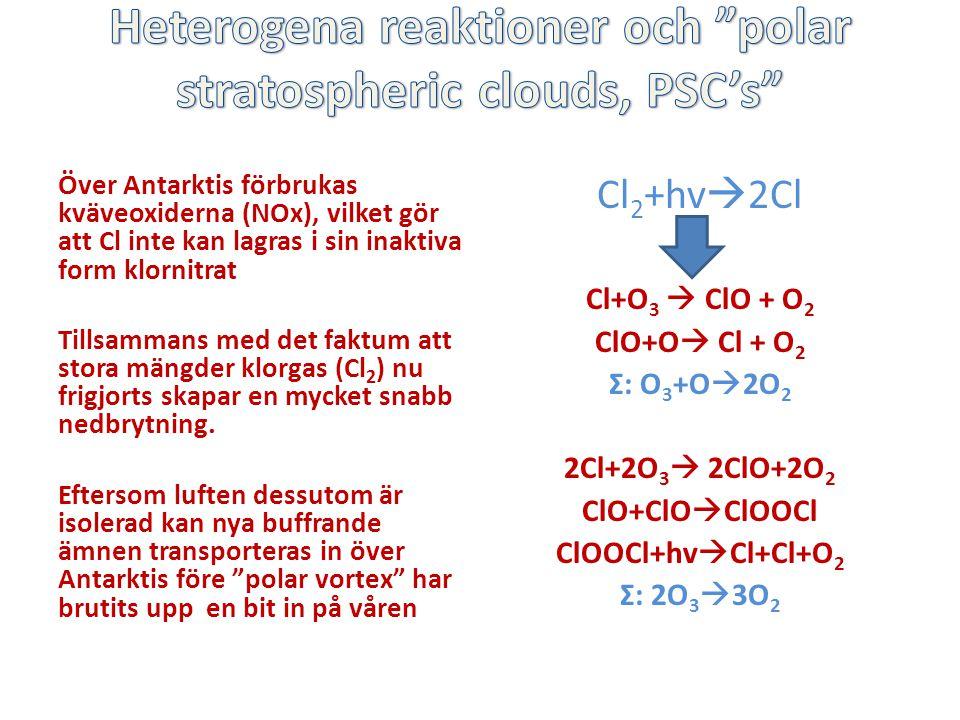 Heterogena reaktioner och polar stratospheric clouds, PSC's