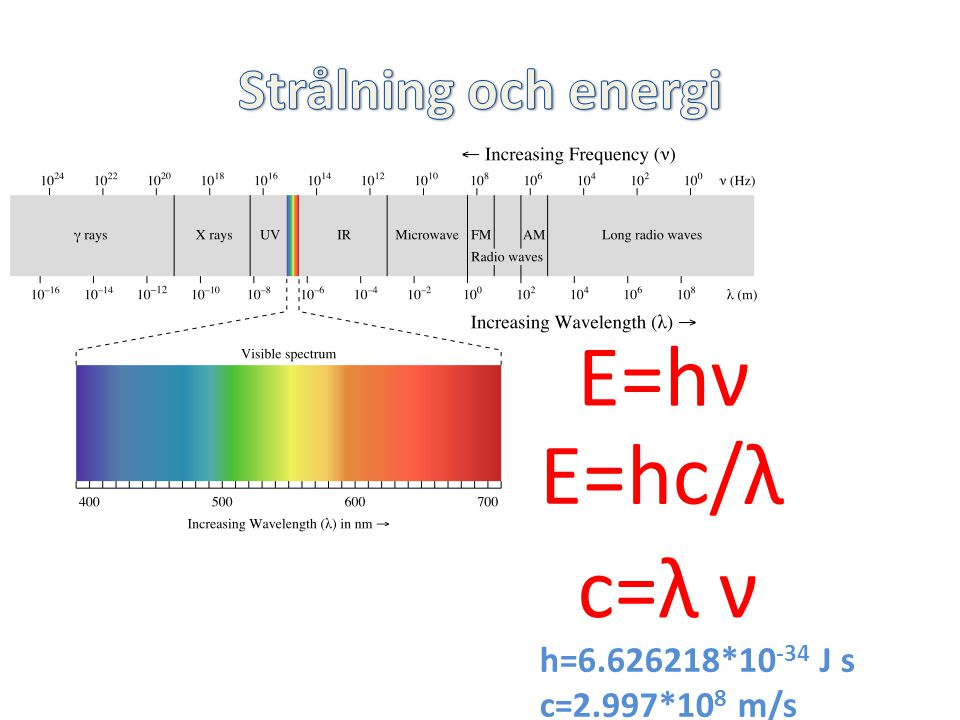 E=hν E=hc/λ c=λ ν Strålning och energi h=6.626218*10-34 J s