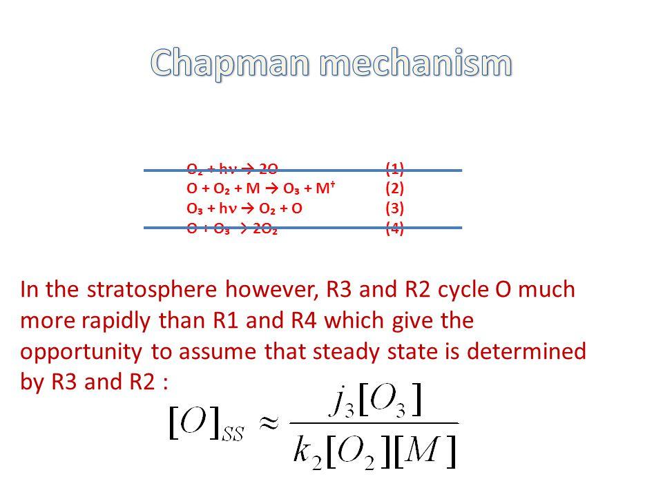 Chapman mechanism O₂ + h → 2O (1) O + O₂ + M → O₃ + M† (2) O₃ + h → O₂ + O (3) O + O₃ → 2O₂ (4)