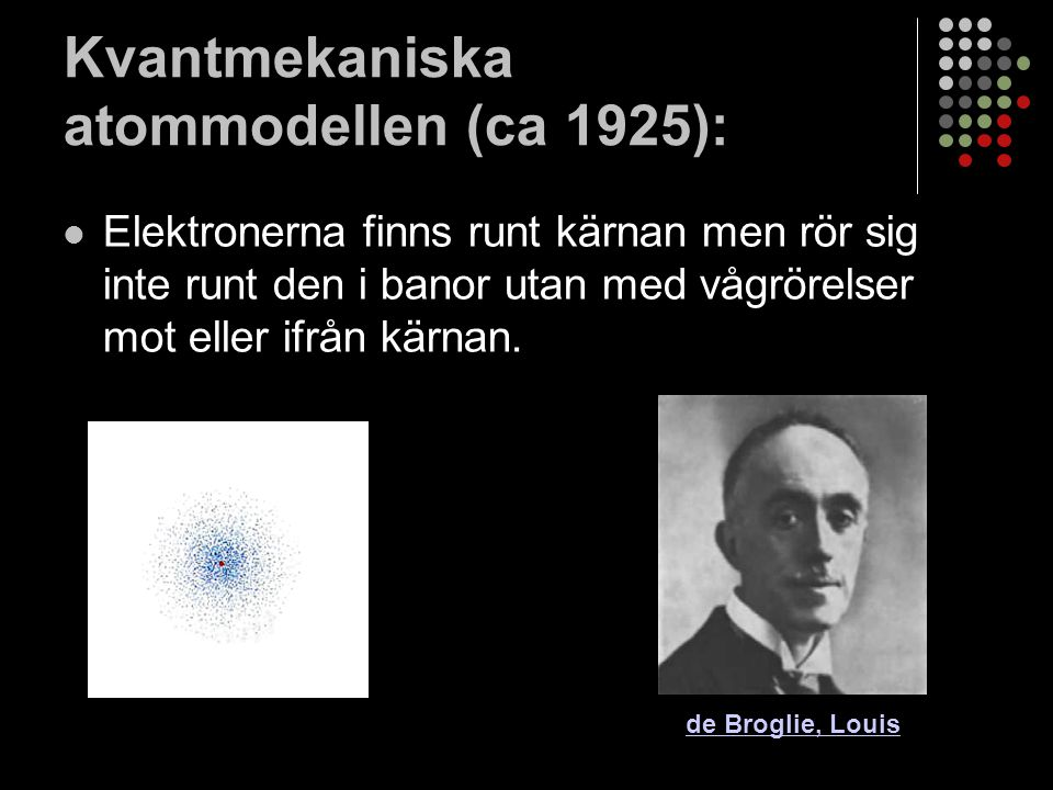 Kvantmekaniska atommodellen (ca 1925):