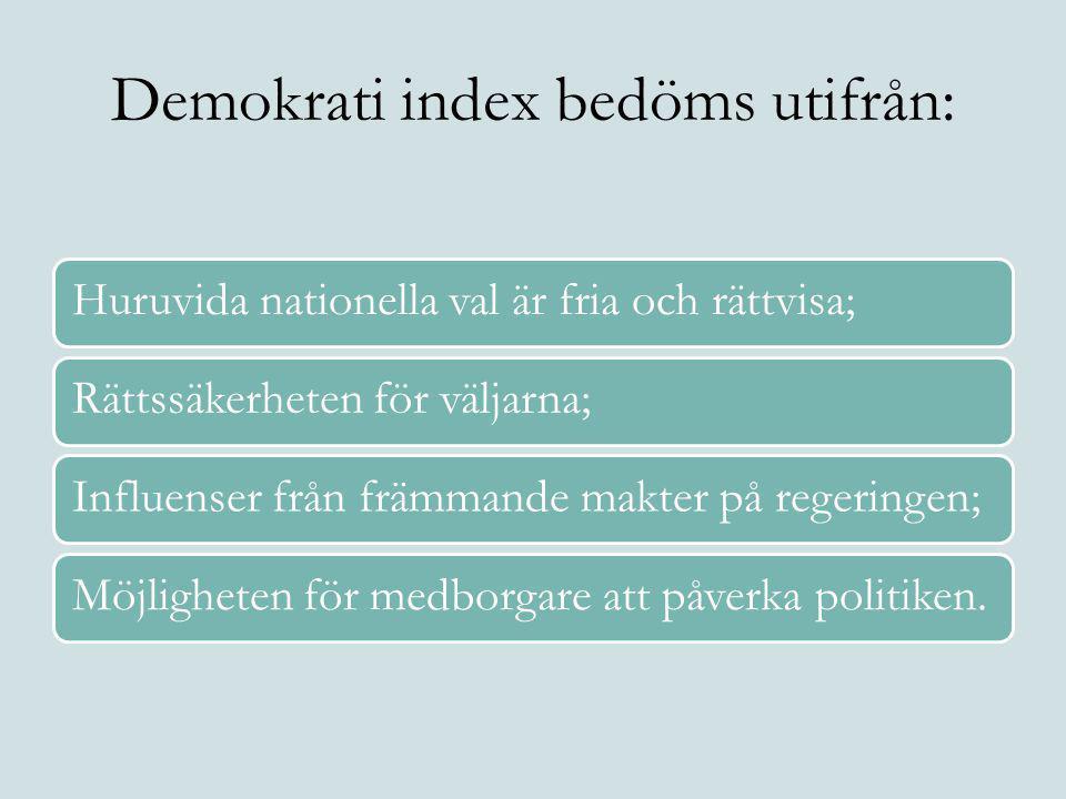 Demokrati index bedöms utifrån: