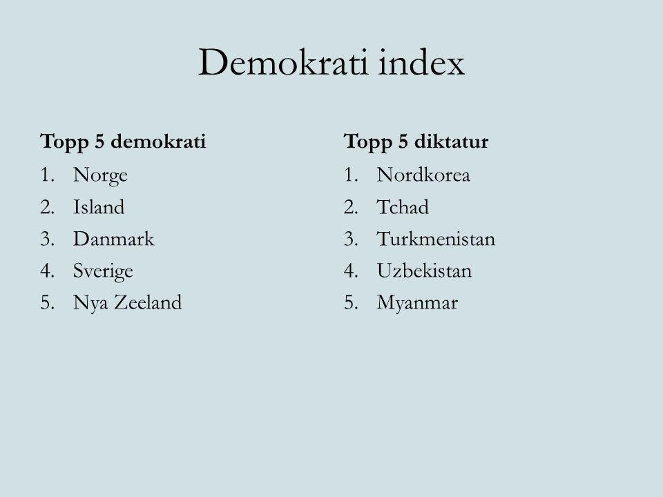 Demokrati index Topp 5 demokrati Topp 5 diktatur Norge Island Danmark