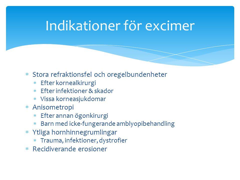 Indikationer för excimer