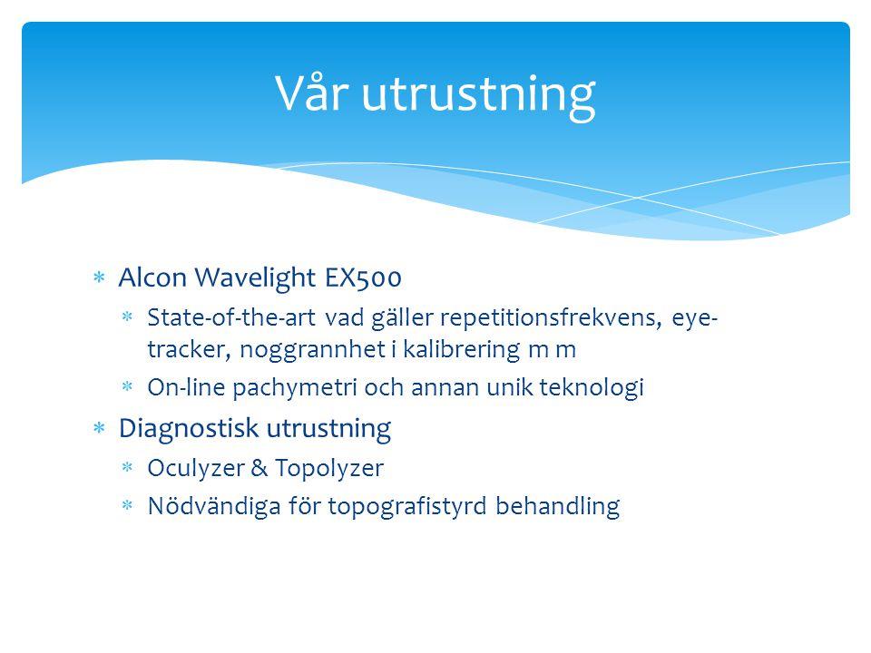 Vår utrustning Alcon Wavelight EX500 Diagnostisk utrustning