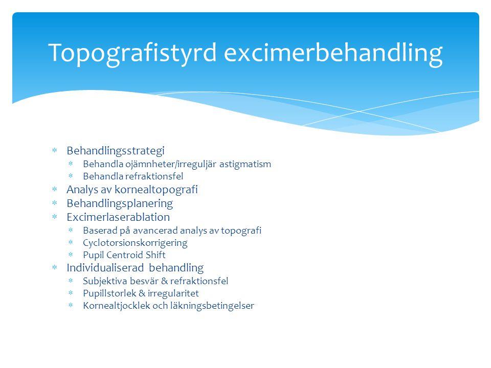 Topografistyrd excimerbehandling