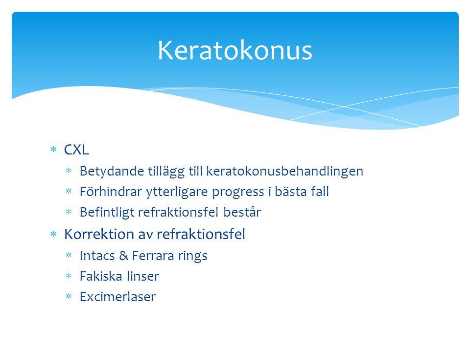 Keratokonus CXL Korrektion av refraktionsfel