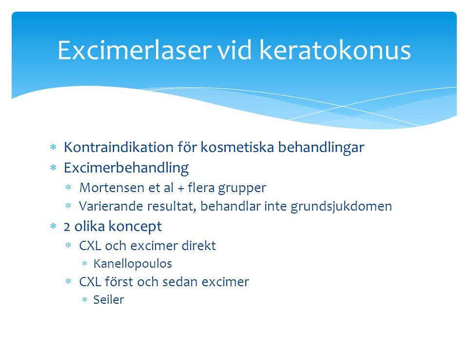 Excimerlaser vid keratokonus