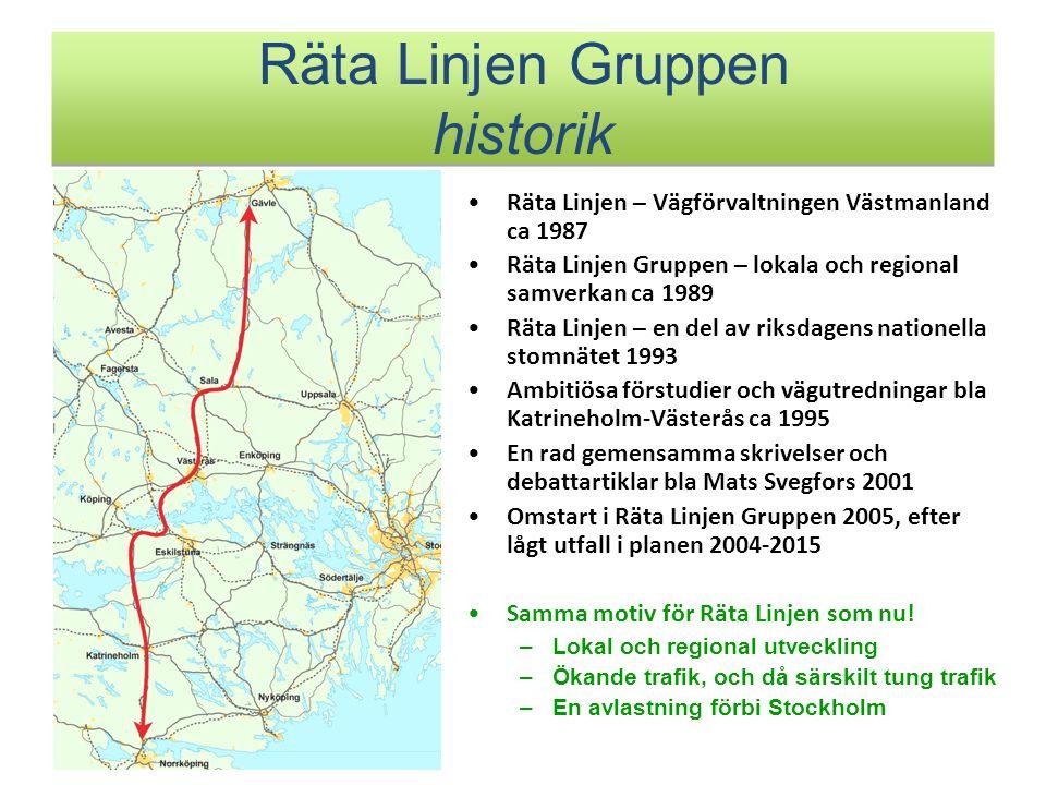 Räta Linjen Gruppen historik