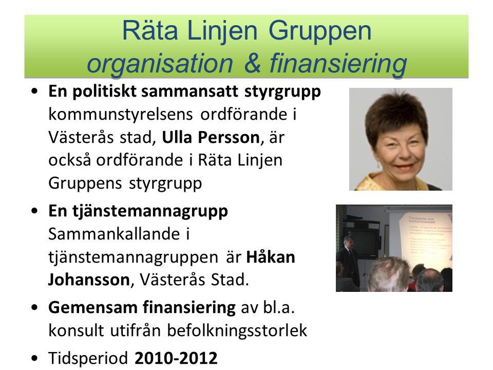 Räta Linjen Gruppen organisation & finansiering