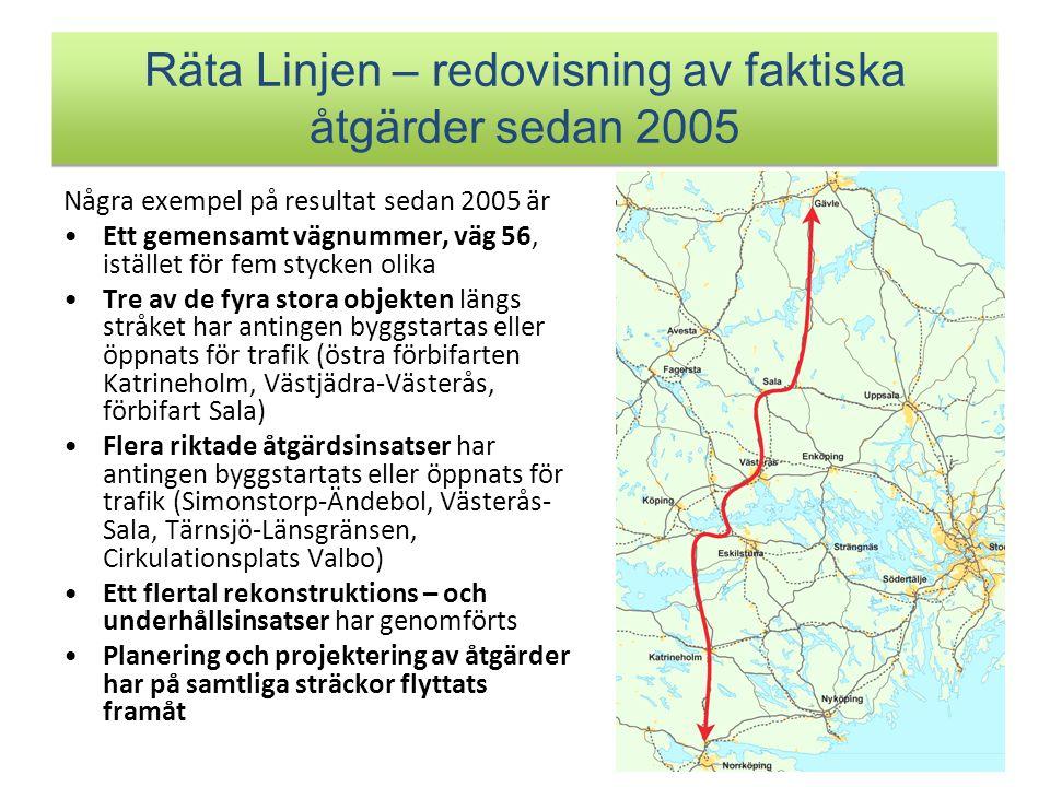 Räta Linjen – redovisning av faktiska åtgärder sedan 2005