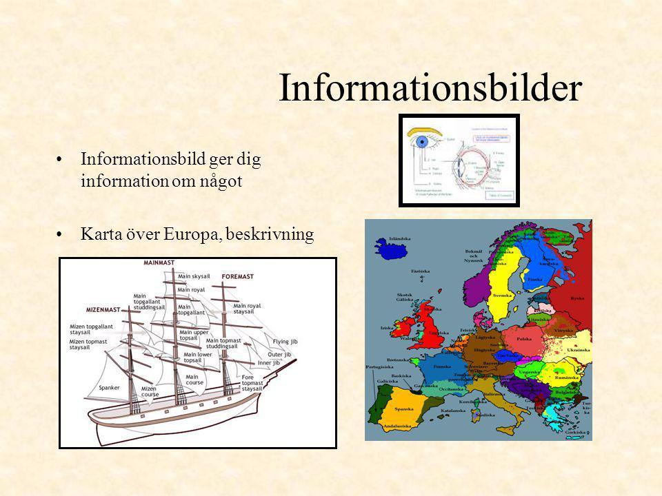 Informationsbilder Informationsbild ger dig information om något